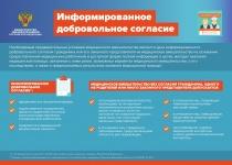 Информированное добровольное согласие